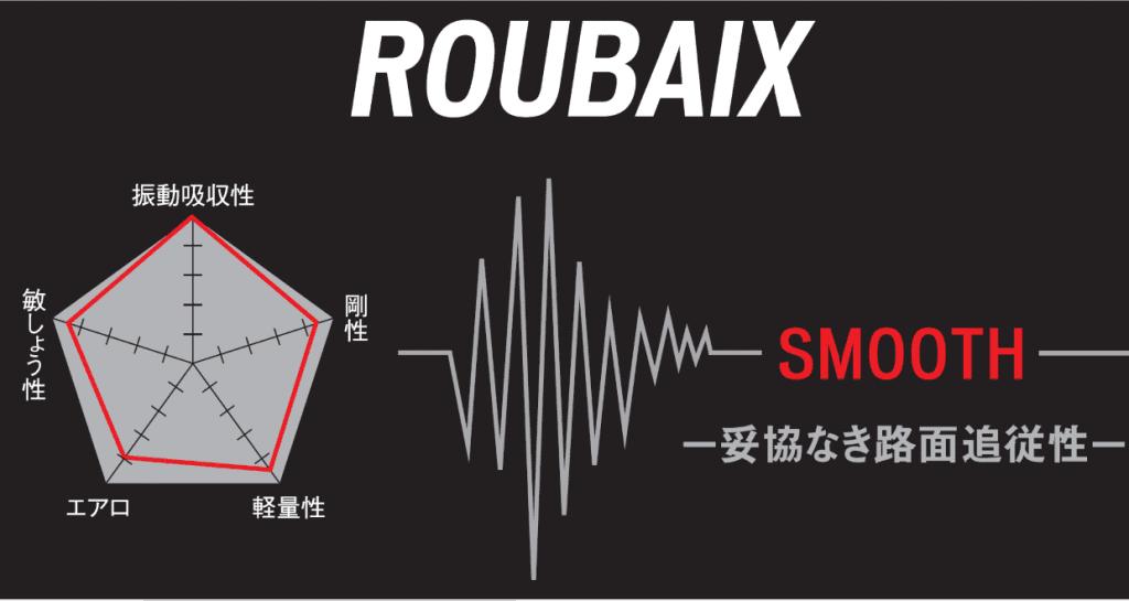 specialized_type_roubaix