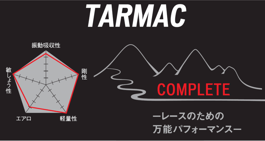 specialized_type_tarmac