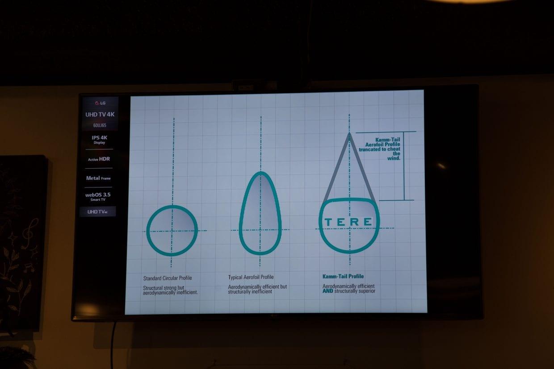 左端のノーマルタイプのチューブと中央のエアロチューブの中間的な設計チューブ設計