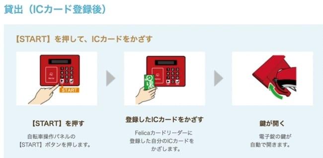 貸出(ICカード登録後)