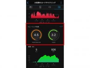 スマホアプリ「Garmin Connect」上でトレーニング評価を表示したところ。この機能は、Edge 820Jにはない。