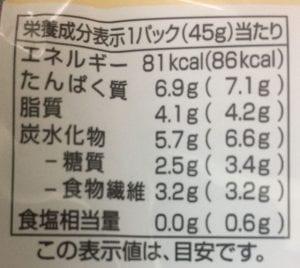 グラムあたりの数値なので、実際に食べる分を把握しておきましょう