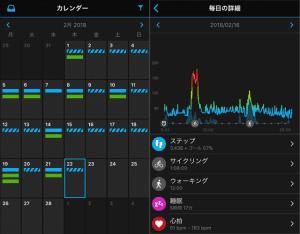ガーミンコネクトの画面。一日の運動量や心拍数の推移から運動強度を把握できる