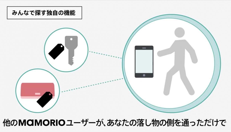▲Mamorioの位置トラッキングには「ほかのユーザー」が必要