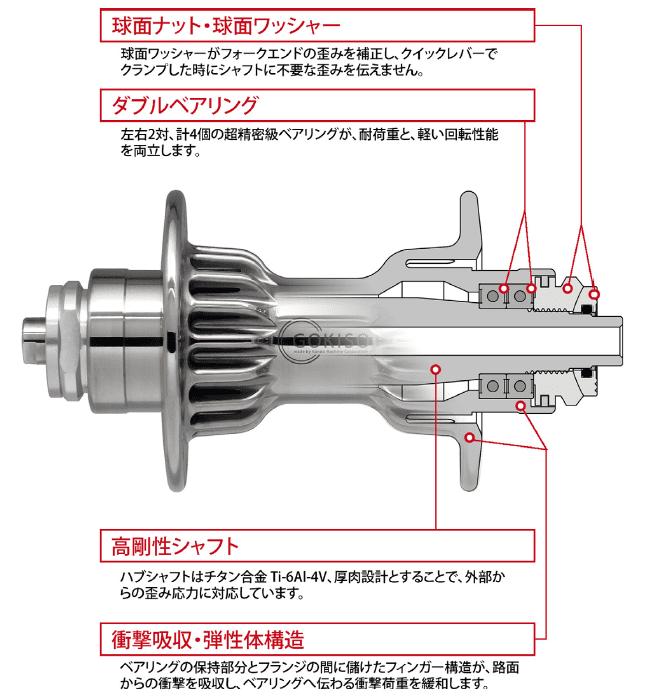 gokiso ハブ 構造 外側弾性