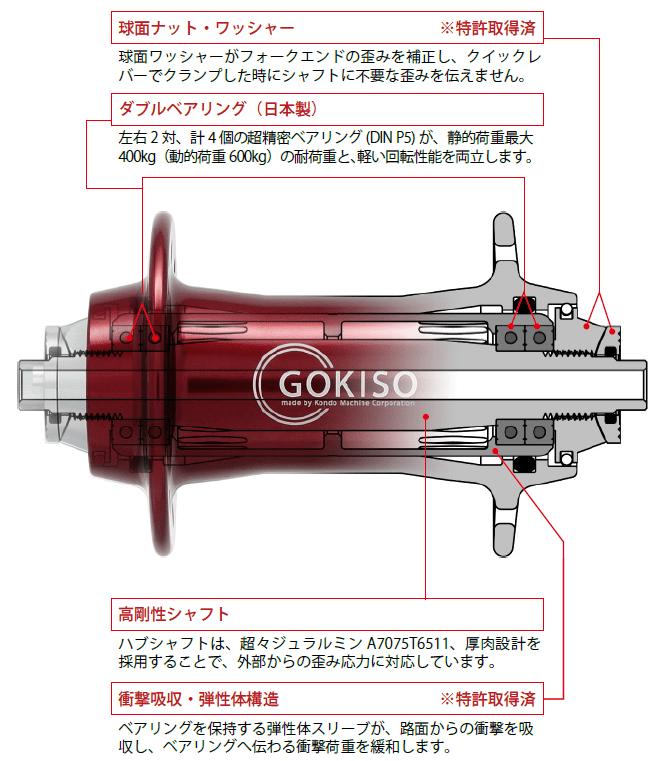 gokiso ハブ 内側弾性体衝撃吸収