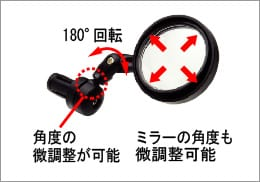 GIZA DX-320B サイクル ミラー