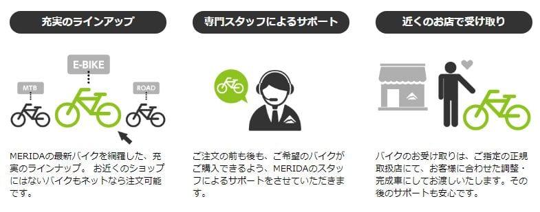 MERIDA EC サイトの特徴
