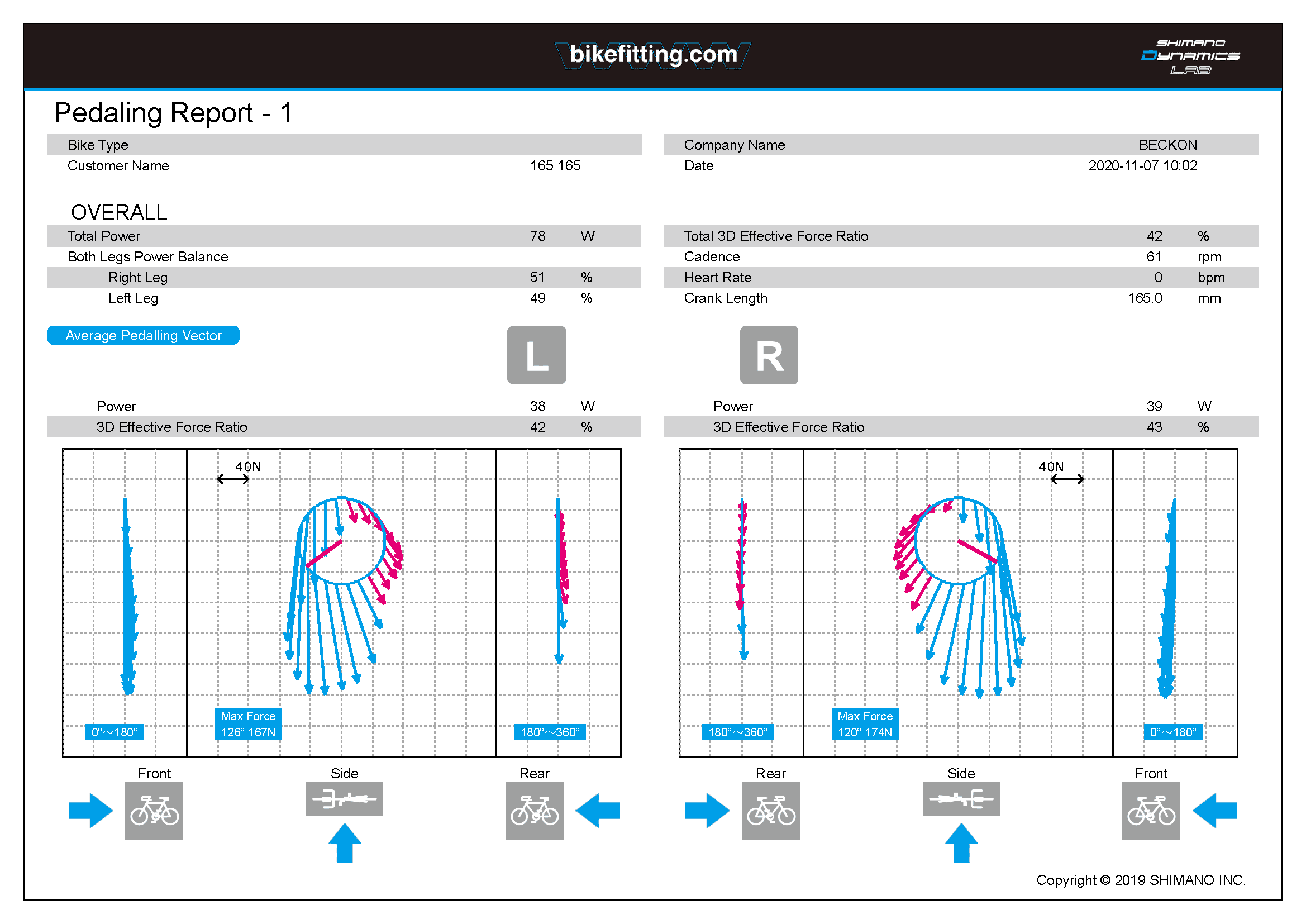 ケイデンス(1分間のクランク回転数)や力の大きさ・方向・効率が可視化される