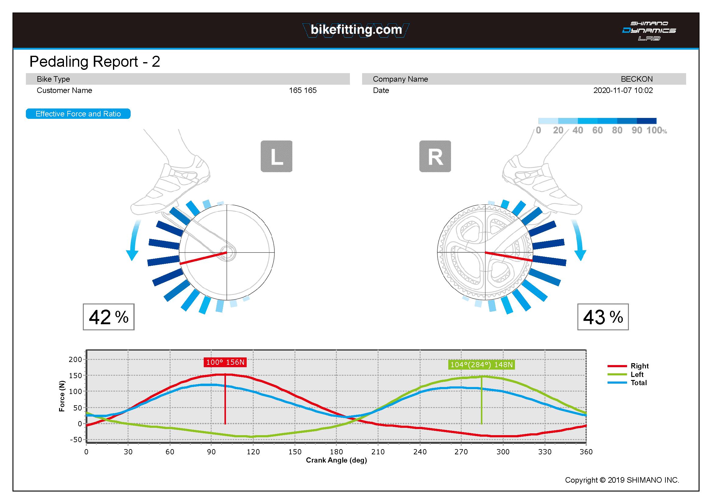 クランクの位置ごとに、どのくらいトルクがかかっているかわかる