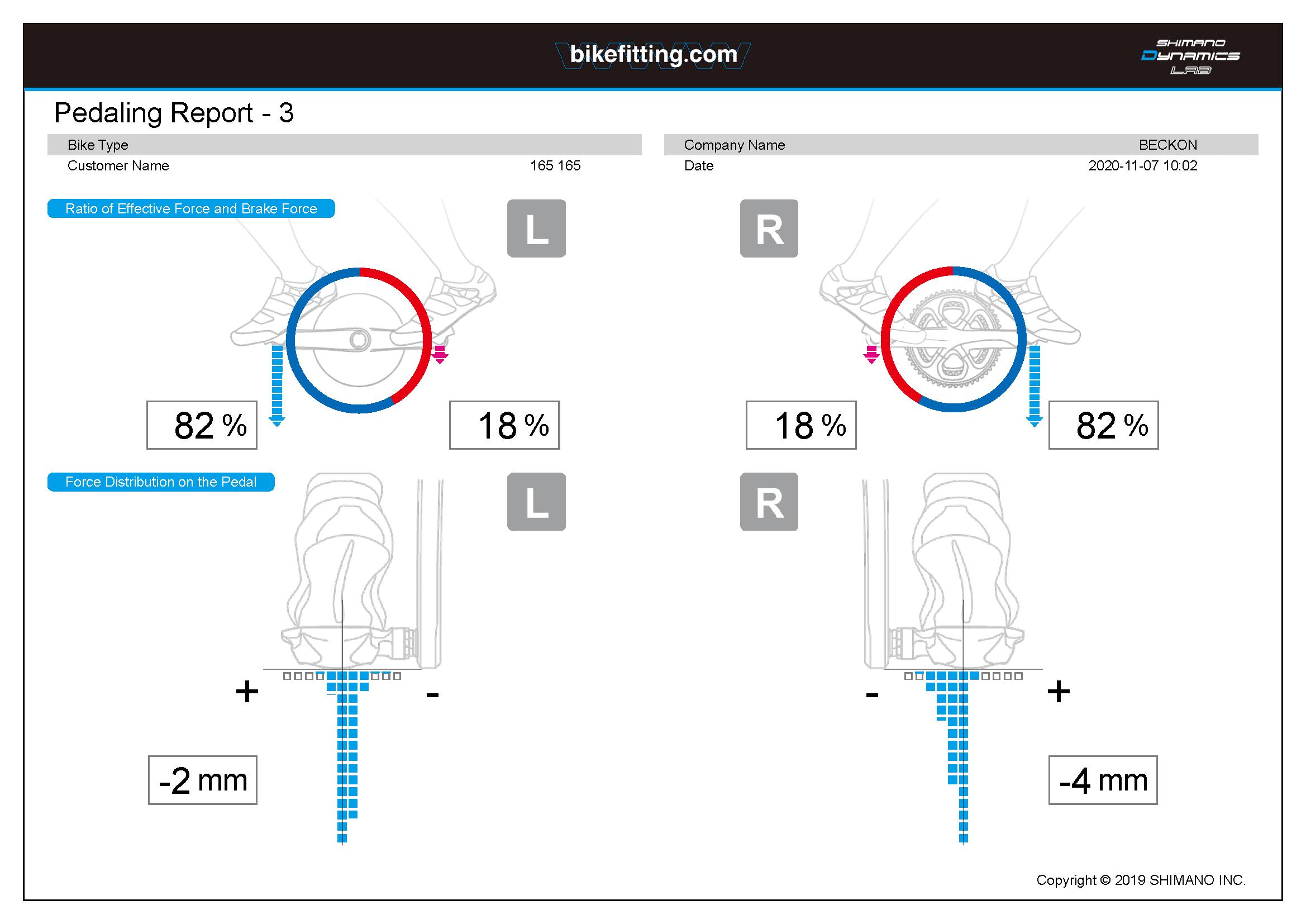 ペダリング効率、ペダルへの荷重位置を可視化