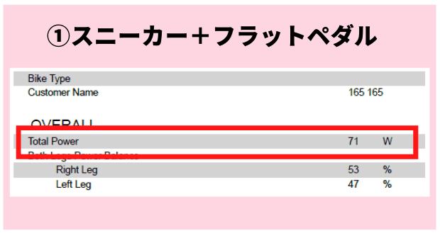 出力(スニーカー+フラットペダル)
