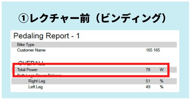 出力(レクチャー前・ビンディング)