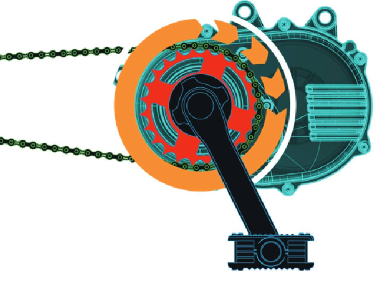 ダイレクトドライブ方式のモーターユニット「PLUS-D」と大容量バッテリーにより、パワフルな走りと最長走行距離80kmを実現している。