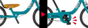 ケッターサイクルはペダルの取り付けが簡単