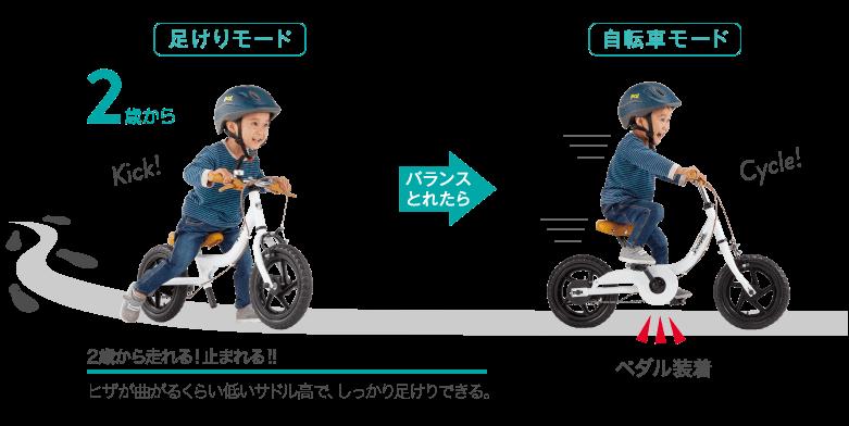 ケッターサイクルは足けりモードと自転車モードで1台2役をこなす
