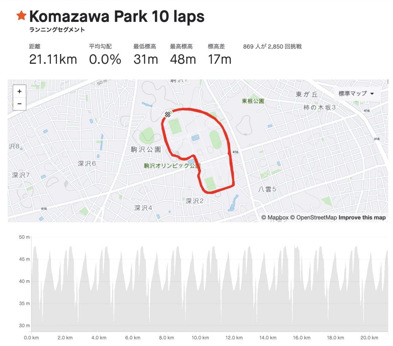 Komazawa Park 10 laps