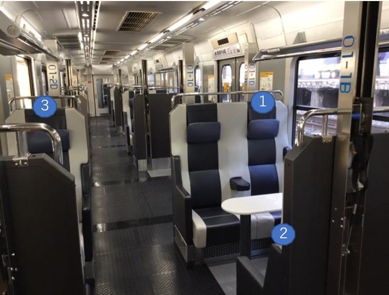 列車内におけるソーシャルディスタンス