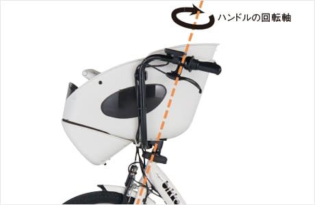 ビッケポーラーは「スマートシート」がハンドルの回転軸上に来る専用設計