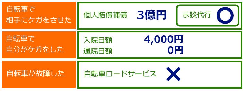 recom_seven160711
