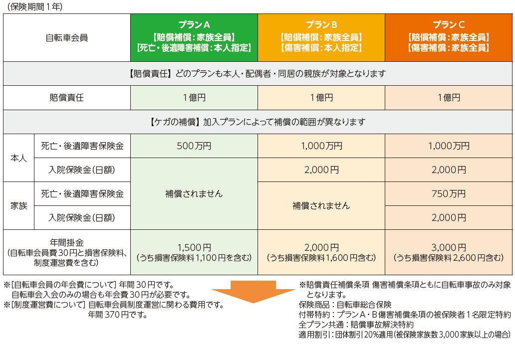 hama-no-jitenshahoken